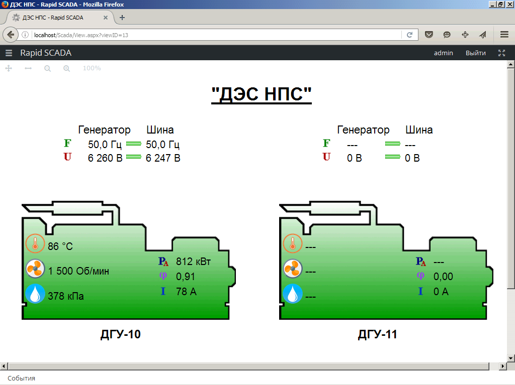 Rapid SCADA | Free, Open Source, Full Featured SCADA Software » Projects